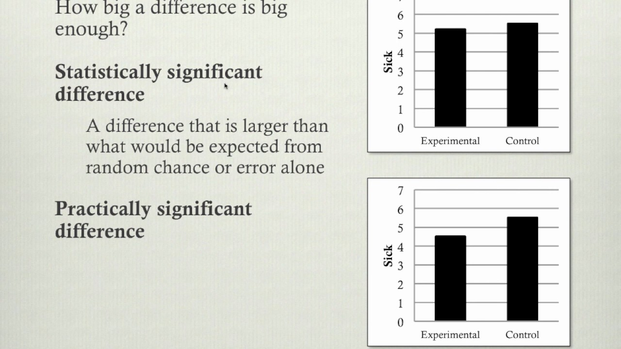 "What is relationship between ""significant correlation"" and"