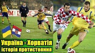 Україна - Хорватія. Історія протистояння! | Украина - Хорватия. История противостояния!