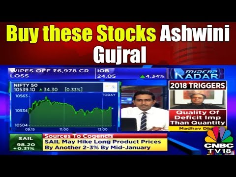 Buy United Spirits, Bajaj Finance, Ajanta Pharma: Ashwani Gujral | MIDCAP RADAR | CNBC TV18