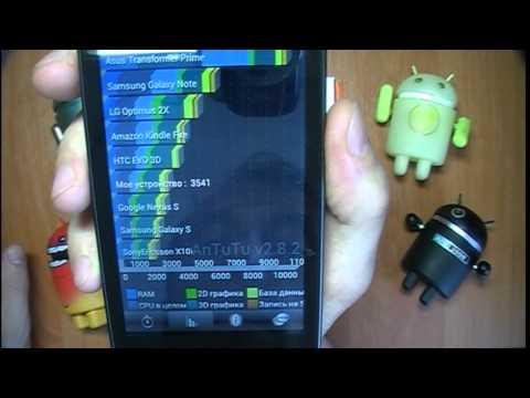 ZeonTouch Titan x825a копия HTC Titan 2 с логотипом HTC