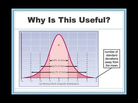 Measures of Variability (Range, Standard Deviation, Variance)