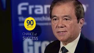 Francorp Philippines - Grow from One to Many