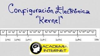 Configuracin electrnica kernel clipzui configuracin electrnica con kernel urtaz Image collections