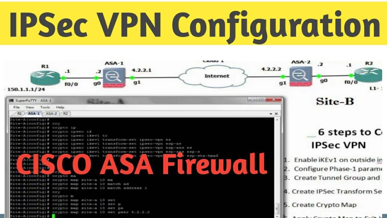 How to Configure Site-2-Site IPSec VPN Between CISCO ASA Firewall