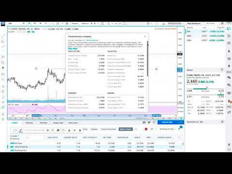 How To Use The Tradingview Stockscreener