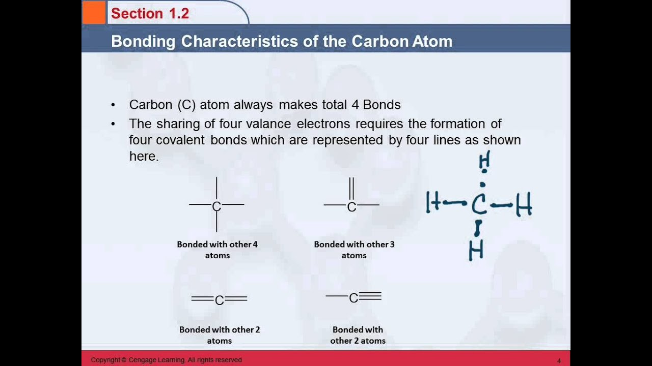 The carbon atom: structure, features and properties 33