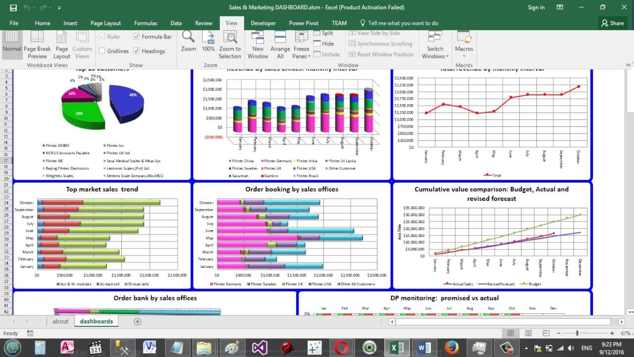 Convert Excel Dashboard To Web Dashboard Using Macro Vba