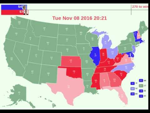 2016 Presidential Election Night Timeline