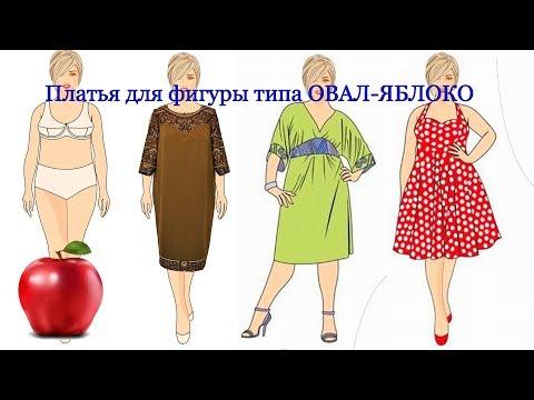 Какие платья носить Полным девушкам с типом фигуры «ОВАЛ»-«ЯБЛОКО»?