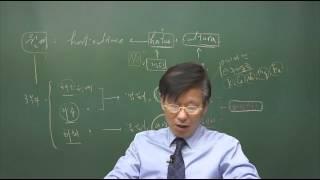 [더배움] 농업직 농촌지도사 원예학 고송남 이론문제강의 제1강 원예의 이해 p2