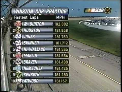 the highlights of the nascar winston cup 99 Dale jarrett earned his first winston cup championship in the 1999 nascar  season see how the others fared with our 1999 nascar winston cup results.