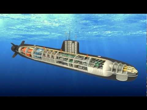 India's Nuclear Submarines