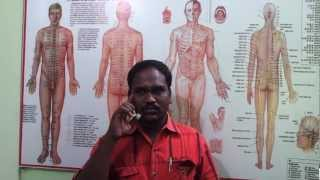 Squint Eye controlled in 5 Days Treatment - Nadipathy