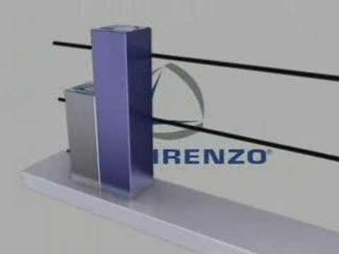 plimont autogas doovi Landi Renzo CNG Landi Renzo Kit CND