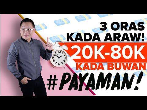 Earn 20-80k per Month! Nasa Bahay ka Lang (2-3 hrs per day)