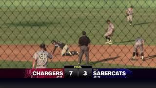 Churchill Declaws the Sabercats: High School Baseball on Sports2Nite