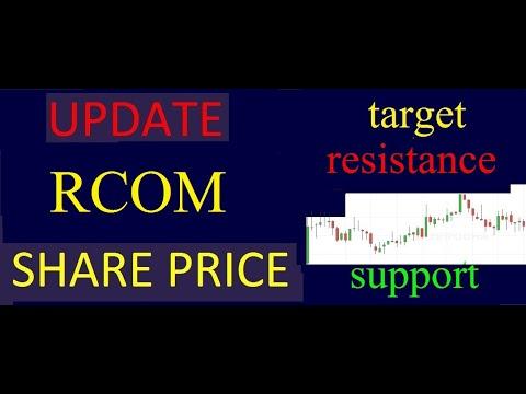 RCOM share price update