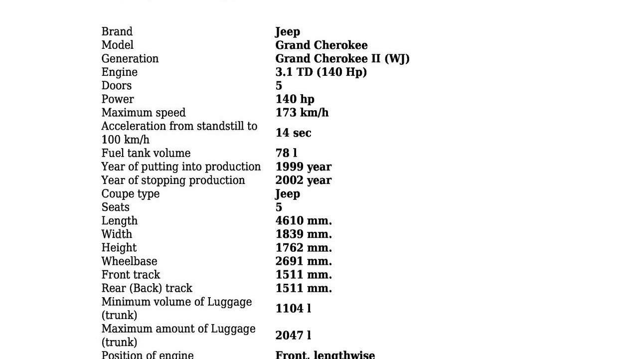jeep grand cherokee ii wj 3 1 td 140 hp technical rh youtube com Custom Jeep Grand Cherokee WJ Jeep Grand Cherokee 4 Inch Lift