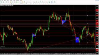 Forex Trade Example: Classic long trade after sellout EURUSD 19.10.2010 - www.forexyestrading.com