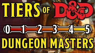 Dungeons and Dragons Dungeon Masters by Tier