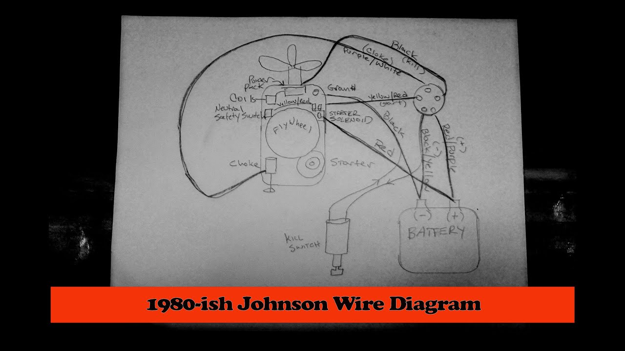 Vintage 1980 S Johnson 35hp Wiring And Kill Switch Install Youtube
