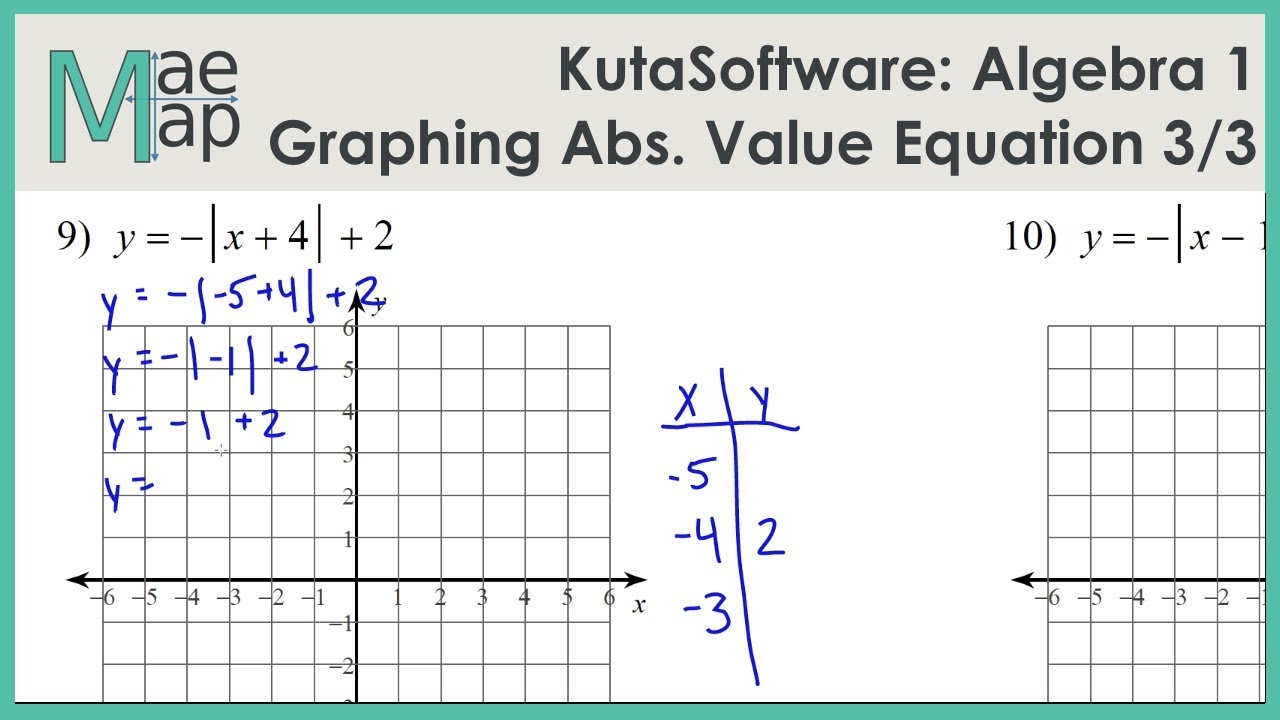 worksheet Graphing Absolute Value Equations Worksheet Answers kutasoftware algebra 1 graphing absolute value functions part 3 3