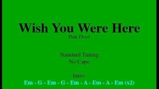 Wish You Were Here - Easy Guitar (Chords and Lyrics)