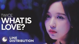 Download Lagu TWICE - What Is Love? (Line Distribution) Mp3