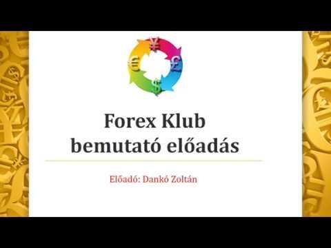 forex crypto piac