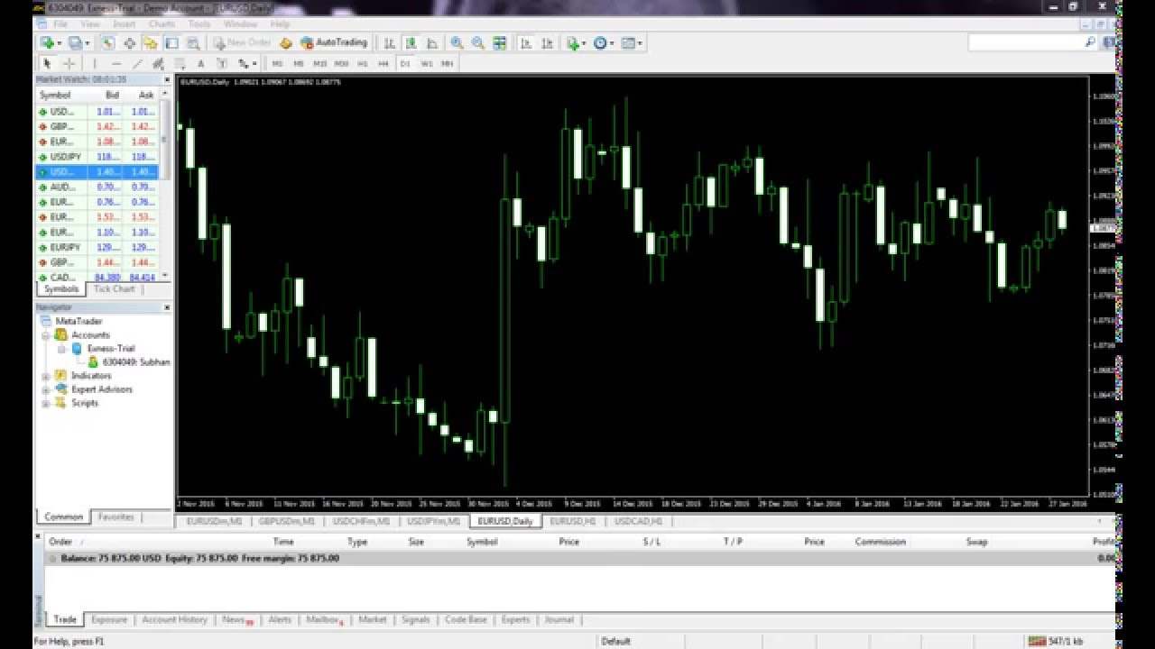Best forex prediction
