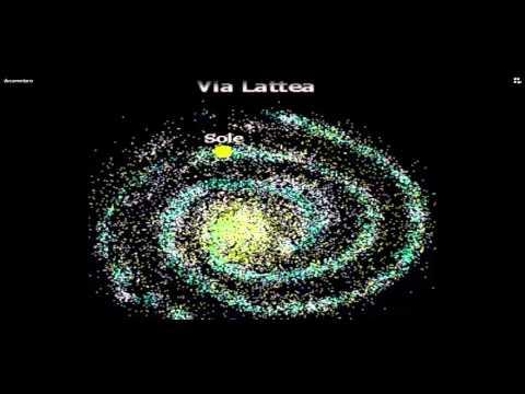 la nostra galassia sistema solare youtube