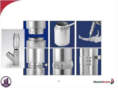 Cleaver-Brooks: Are Boiler Stacks Exhausting   April 2013
