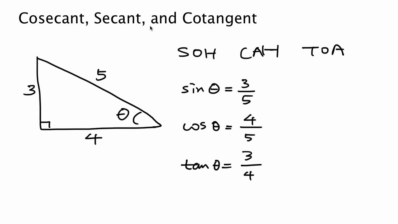 trigonometric identities of tangent cotangent secant and cosecant Cofunction identities sine and cosine, secant and cosecant, tangent and cotangent these pairs of functions satisfy a common identity that is sometimes called the cofunction.