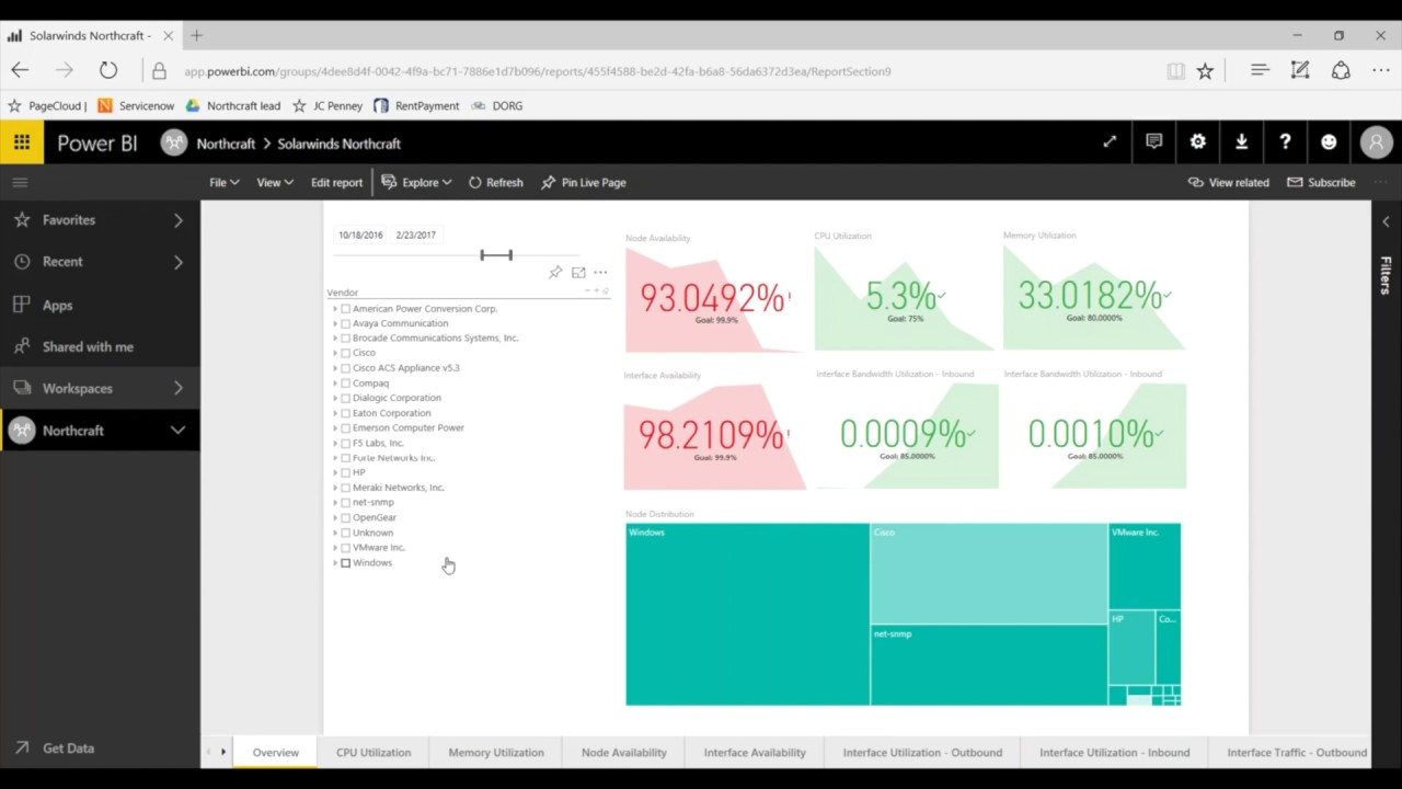 power bi is free  »  7 Image »  Awesome ..!