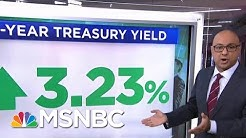 How Much Credit Can President Trump Take For The Unemployment Rate? | Velshi & Ruhle | MSNBC
