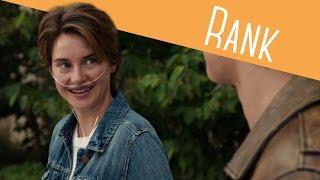 Los 10 actores más populares según IMDB | Rank | La Audiencia