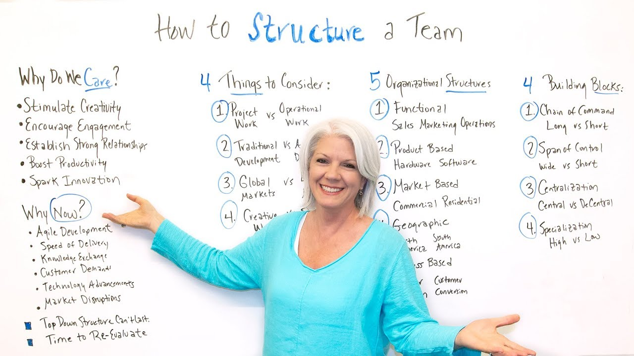How to Structure a Team - Project Management Training