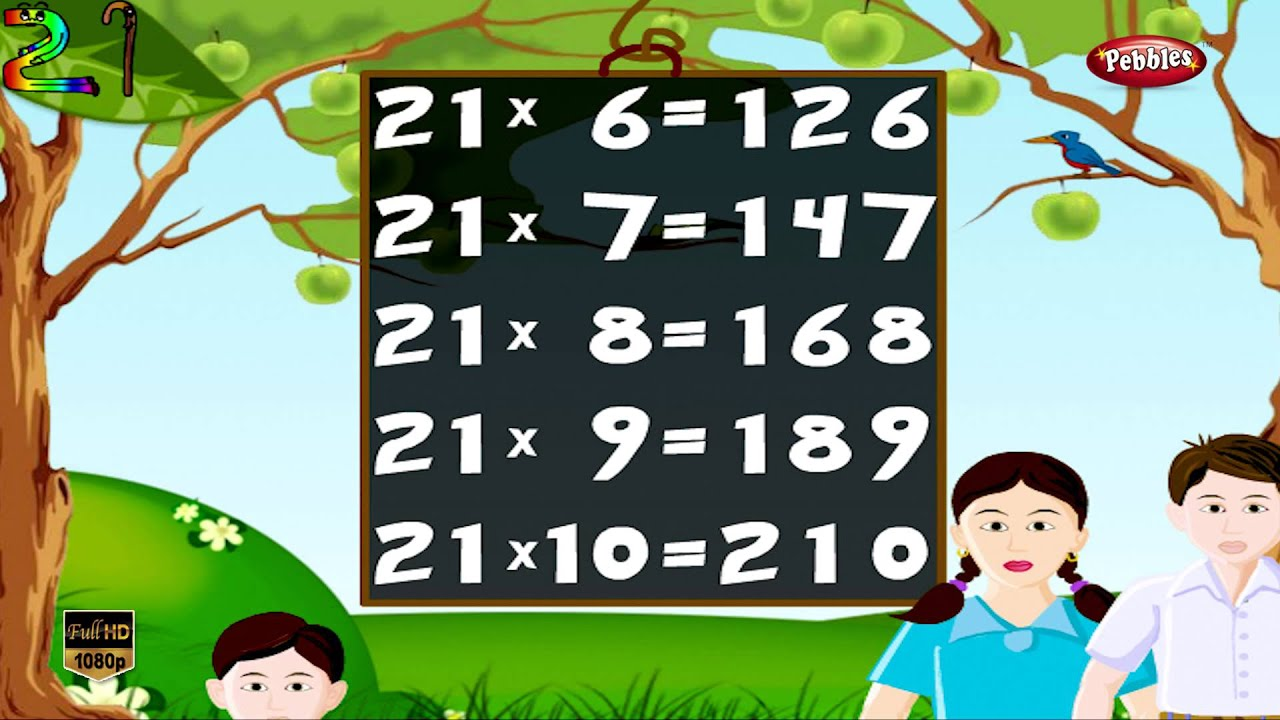 Maths Times Tables Hd Times Tables For Kids Times Tables Practice Multiplication Table Of 21