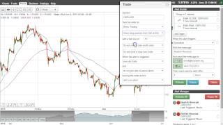 EMA Reversal Trading Strategy