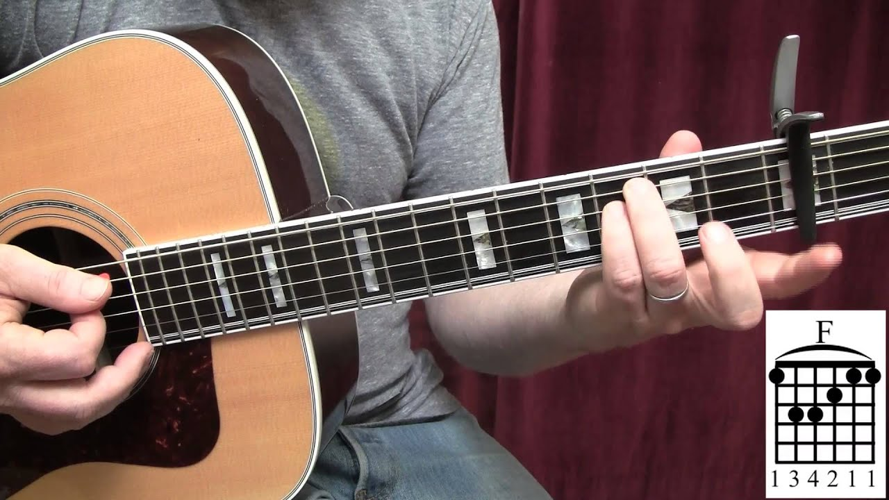 Dope By Lady Gaga Guitar Lesson With Shawn Fleming Youtube