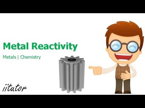√ Metal Reactivity | Metals | Chemistry