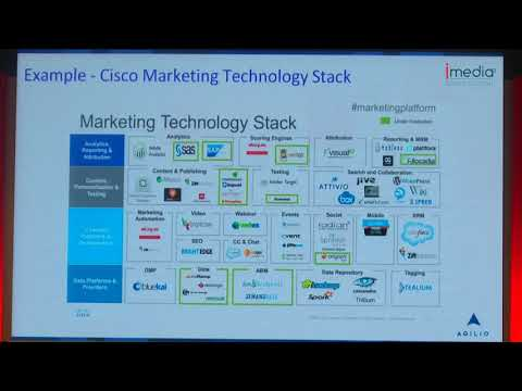 How companies should build their marketing technology stack?