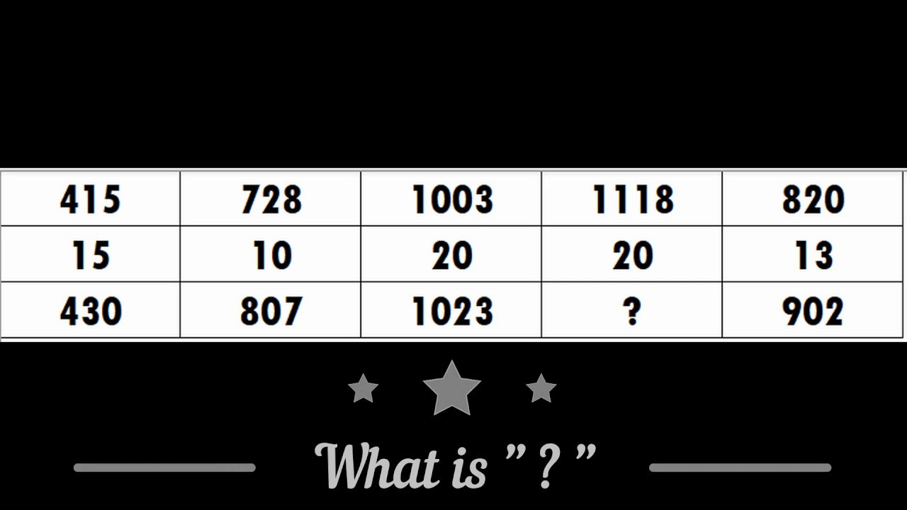 2019 NEW IQ Test Questions, Answers and Explanations ...