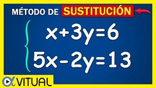 Sistema de ecuaciones de 2x2 método de sustitución