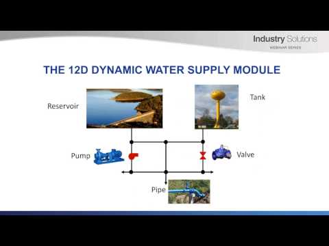 Dynamic Water Supply - Industry Solutions Webinar Series