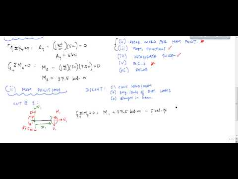 Beam Deflections - Double Integration Method Example (Part 1/3) - Structural Analysis