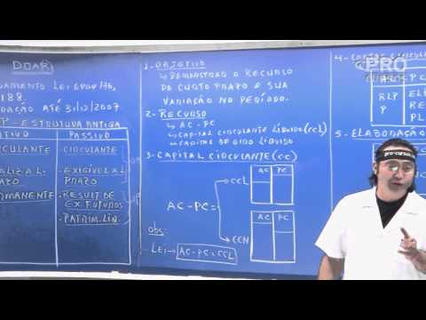 Pró Cursos - Aula de DOAR - Prof. Loberto Sasaki - Vídeo 01/16