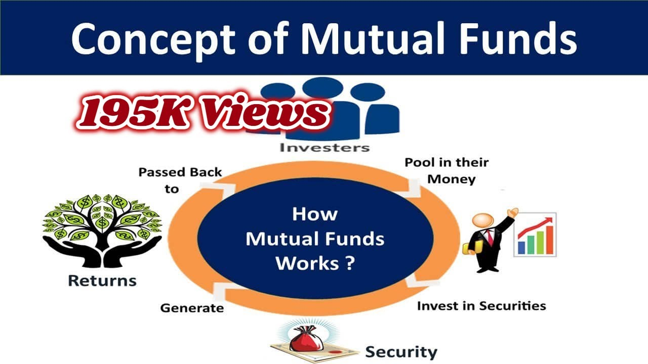 Alternative Energy Mutual Funds