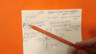 93 Алгебра 9 класс Постройте в одной системе координат графики функции