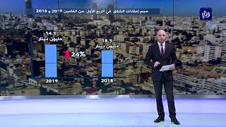 تراجع التداول العقاري بنسبة 23 % في الربع الأول من 2019 - (3-4-2019)